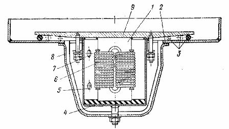 Как сделать печь для водяного отопления своими руками